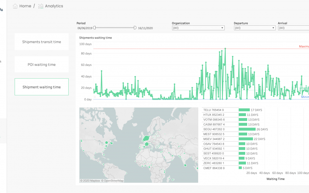 NEXT4 reveals a new functionnality for shipments statistics
